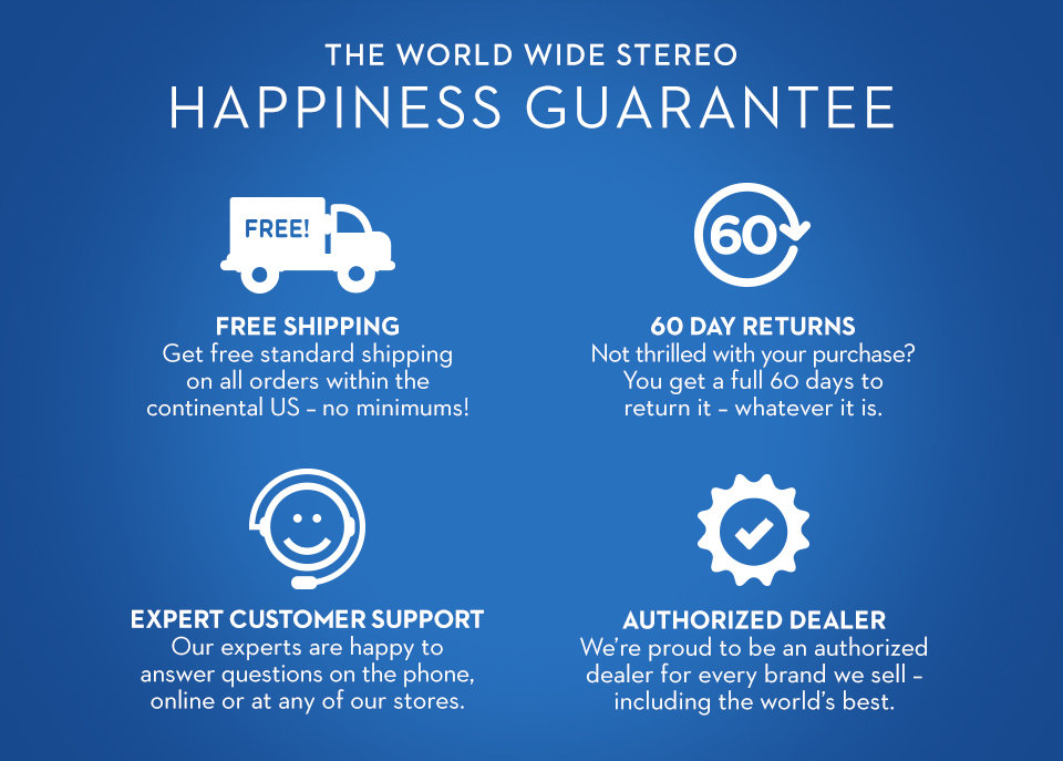 Our Happiness Guarantee