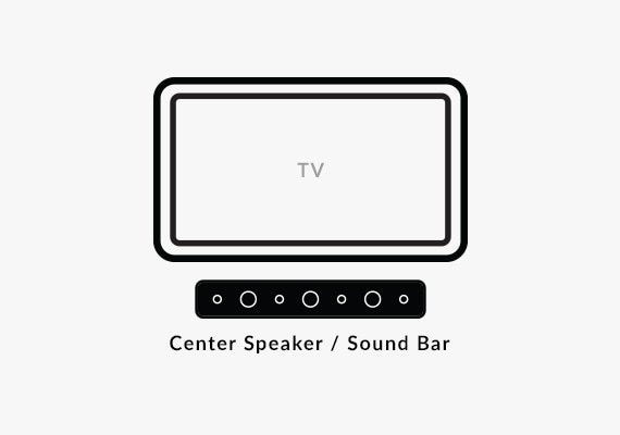 Sound bar setup